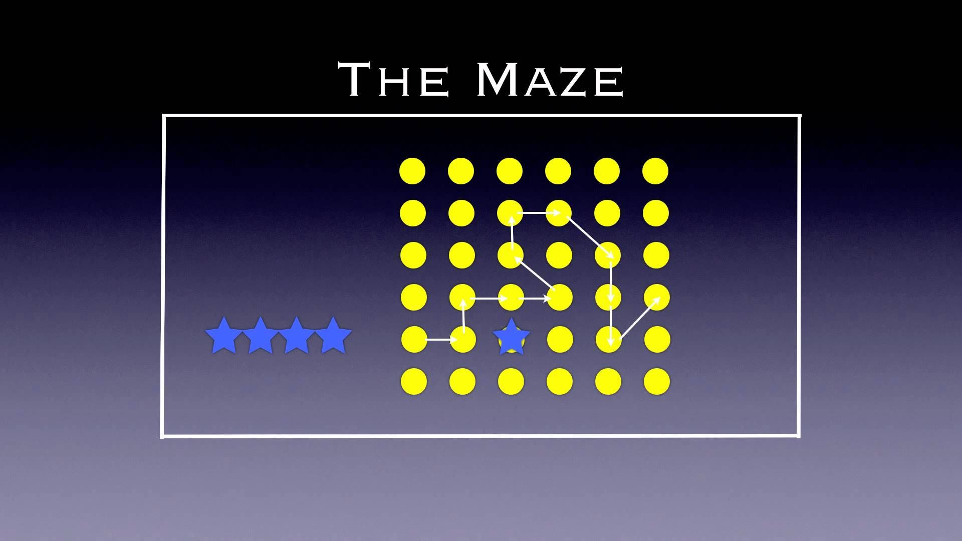 Physed Games The Maze Team Building Grades 2 8 Physical