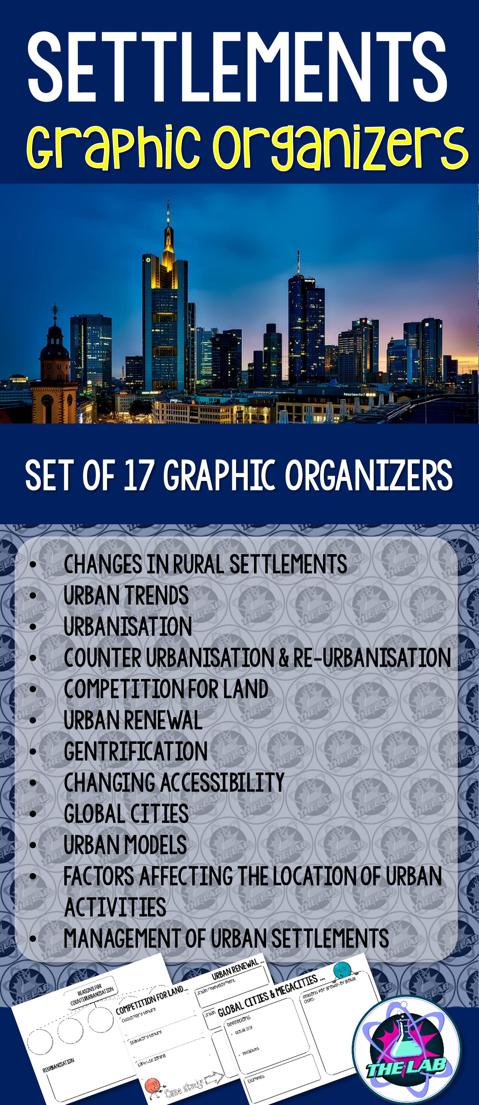 Settlements Graphic Organizers Graphic Organizers Organization