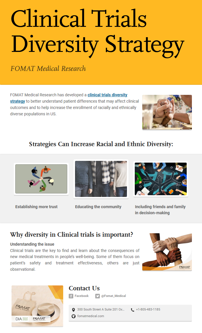Clinical Trials Diversity Strategy Clinical trials