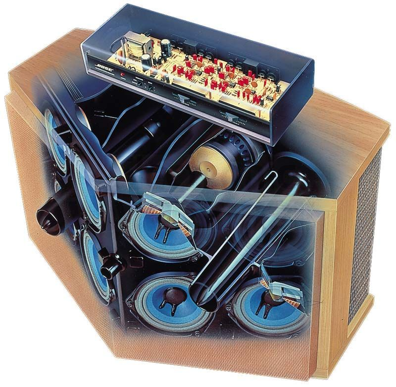 Bose 901 Series Vi Direct Reflecting Speaker System Speaker Box Design Diy Speakers Audiophile Speakers
