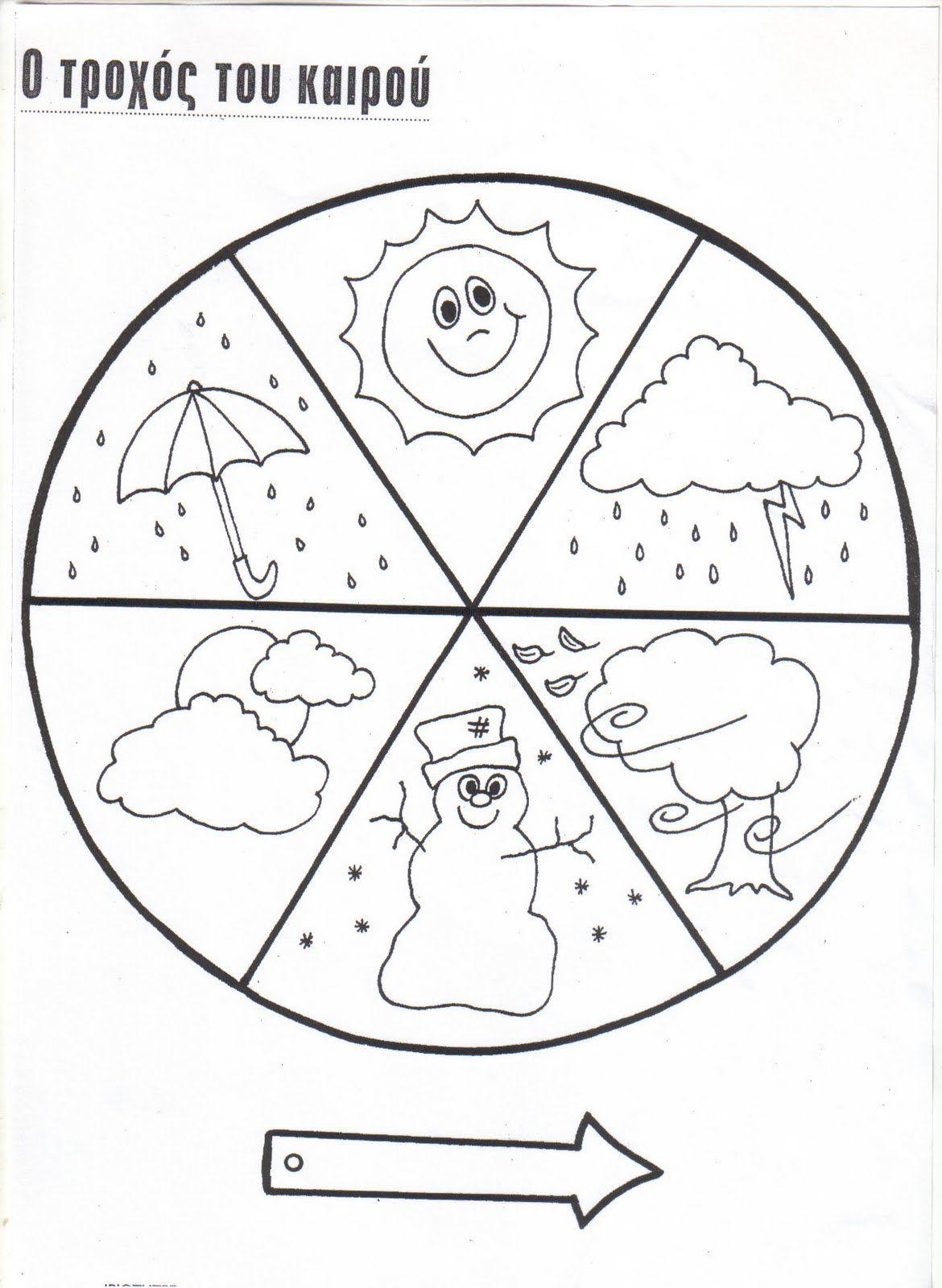 Szandi Musatics adlı kullanıcının Évszakok, időjárás