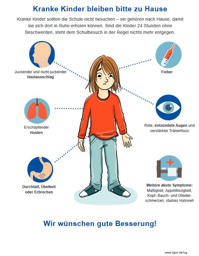 Kranke Kinder Bleiben Zu Hause Kind Krank Kindergartenbeginn Ausbildung Erzieherin