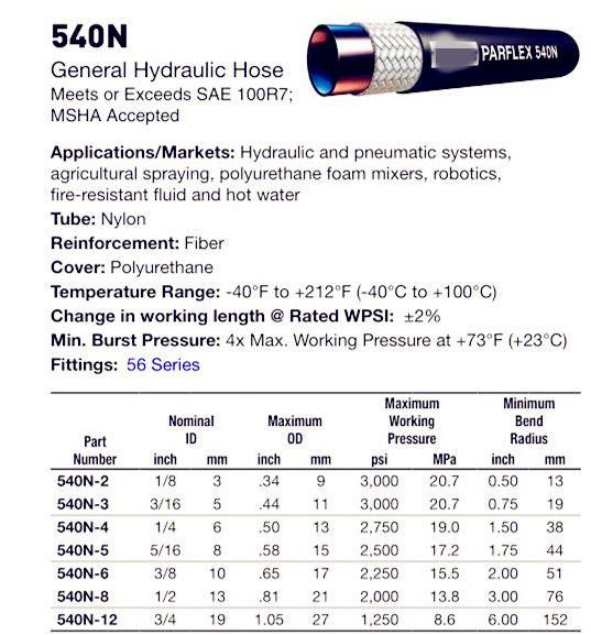 Sae 100r7 Reusable Hose Fittings Working Pressure Rating Hydraulic Fluid Work Pressure Hydraulic