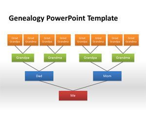 Genealogy PowerPoint Template Is A Free PowerPoint Template That You - How to make family tree in powerpoint