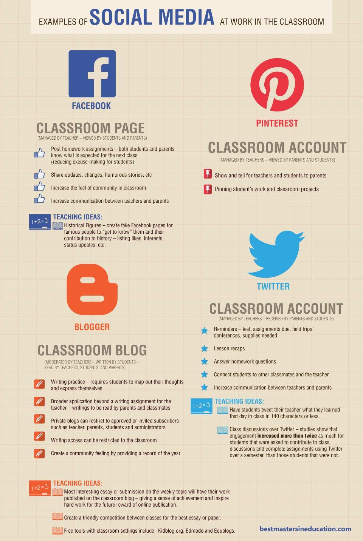 22 Simple Examples Of Social Media In The Classroom | Social Media ...