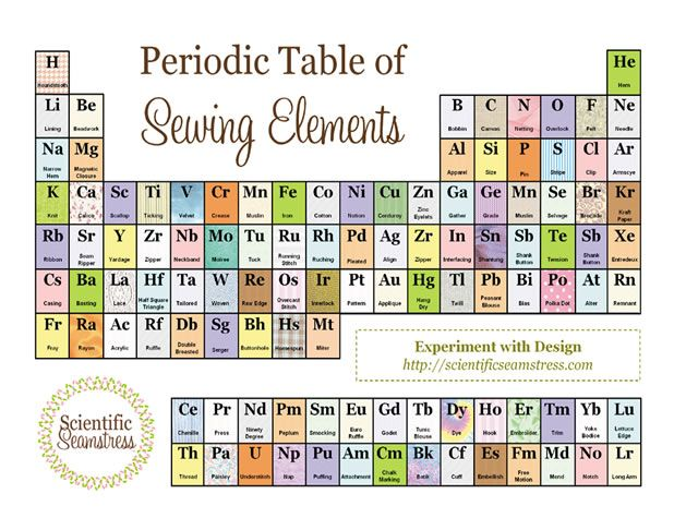 For those of us with a science background- hereu0027s a link to a - new periodic table image