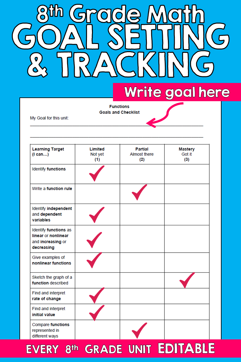 Goal Setting And Tracking In 8th Grade Math 8th Grade Math Learning Targets Math Vocabulary [ 1152 x 768 Pixel ]