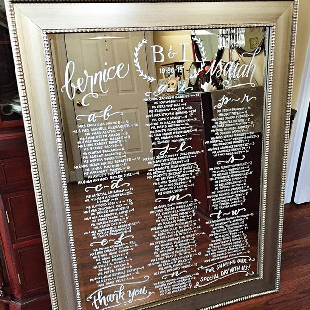 Mirrored seating chart in hand calligraphy also best mirror images on pinterest rh