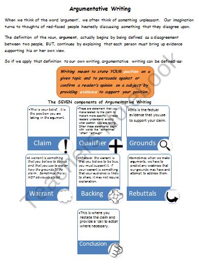 Teacher Notebook Argumentative Writing Instruction High School Toulmin Model Essay Argument Topic Example