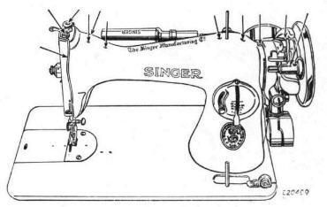 f73aebdb79e9991bbb1c47fcfc85e871 oiling points for the singer 15 91 sewing machine singer 15 91 singer 15 91 wiring diagram at panicattacktreatment.co