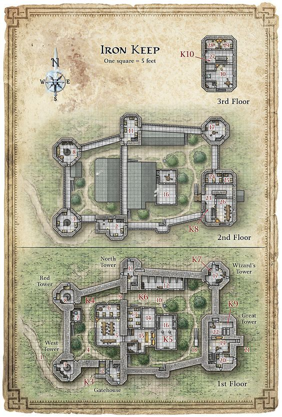 how to build a castle in pathfinder