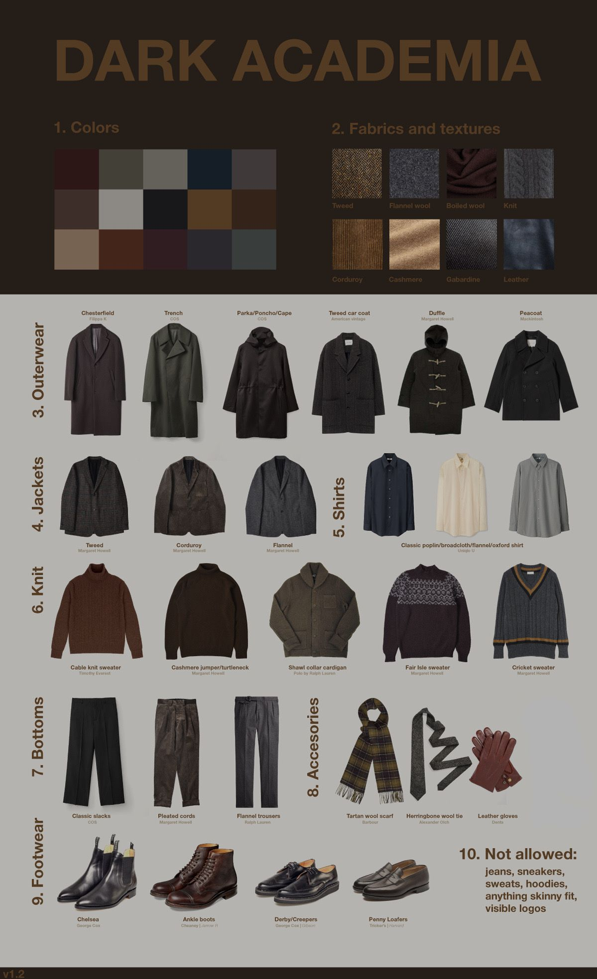 Higher Quality Version Of The Dark Academia Aesthetic Style Guide Infographic Brand Names In 2020 Aesthetic Clothes Vintage Outfits Fashion
