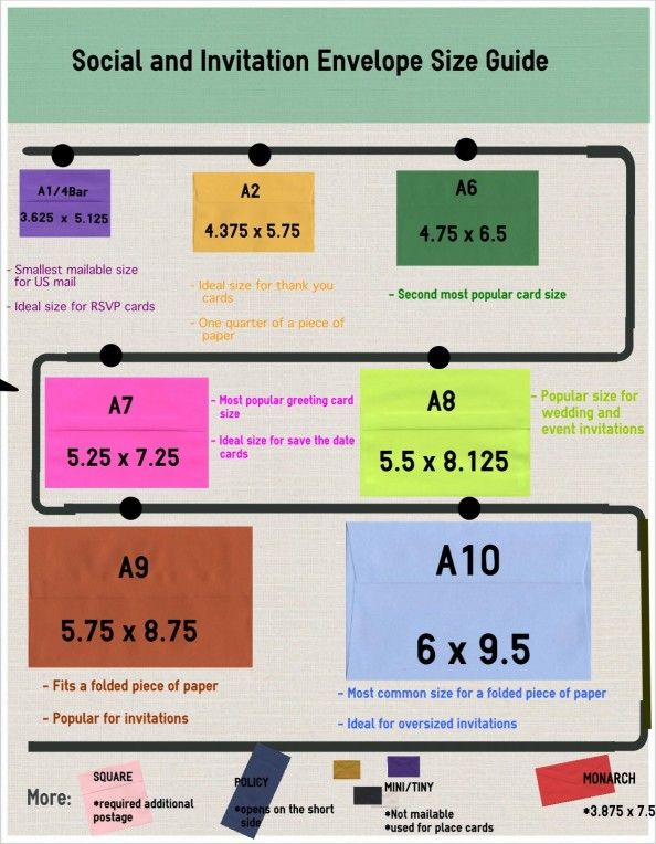 invitation envelope size guide infographic thoughts envelope