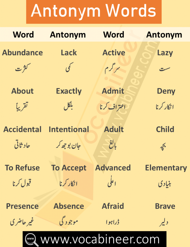Synonyms and Antonyms List with Urdu & Hindi Meanings. 100 words with synonyms and antonyms. list of synonyms and antonyms. s… | Synonyms ...