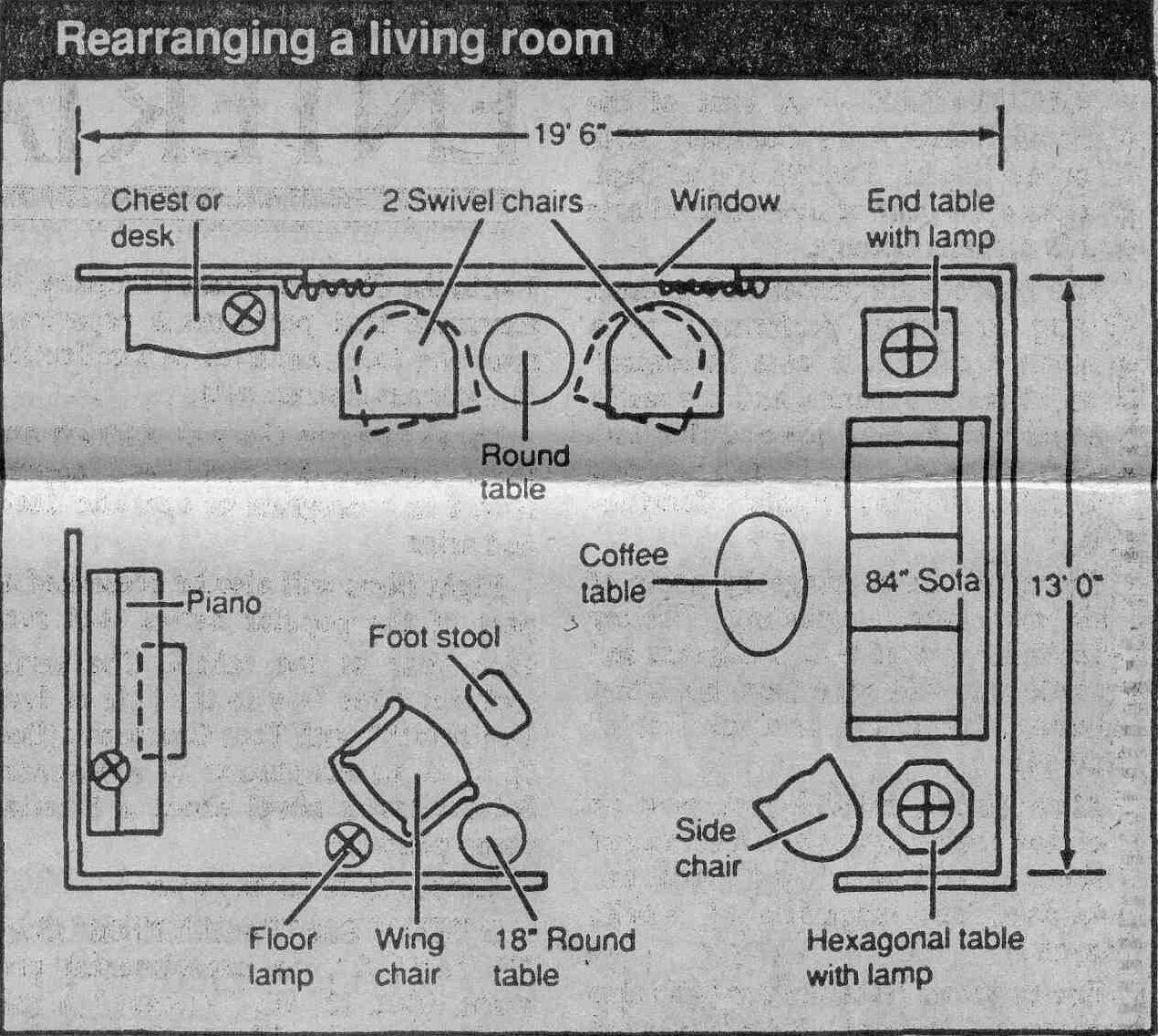 L Shaped Living Room Dining Room Furniture Layout New L Shaped Living Dining Room Furniture Layout  Design Ideas 2017 Inspiration Design
