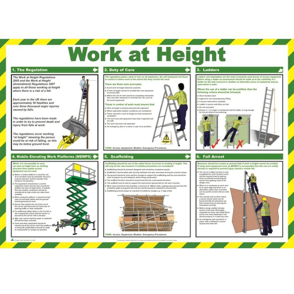 Work At Height Safety Poster Safety posters and Safety