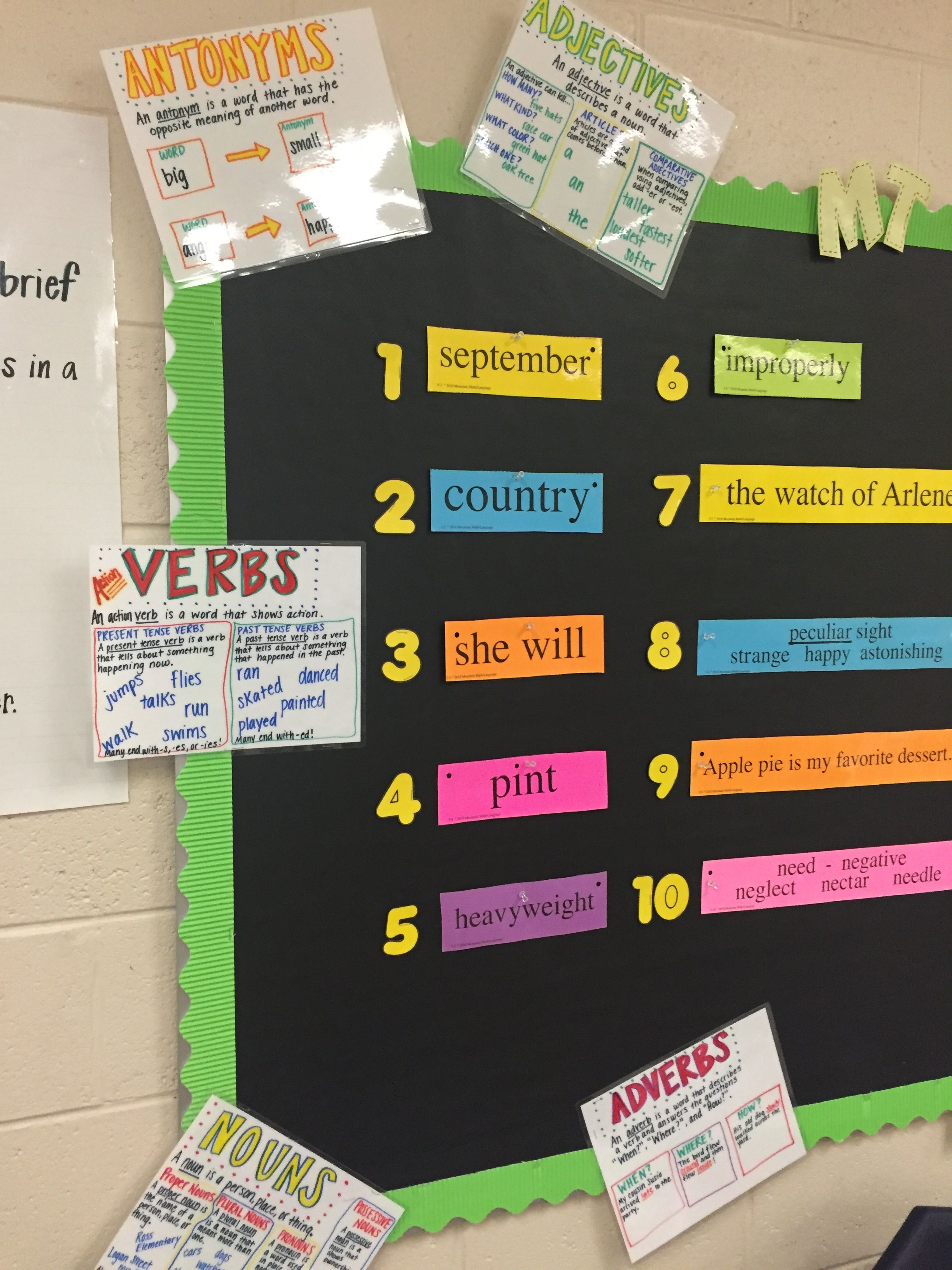 Mini Anchor Charts For Academic Vocabulary And Mt