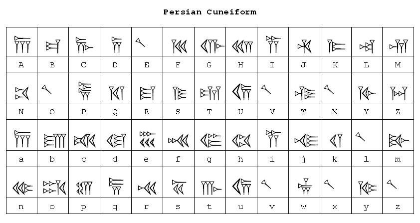 Cuneiform Writing Alphabet Map Of Persian Cuneiform Font