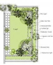Photo of Garden design layout patio courtyards 26+ Ideas  Garden design layout patio cour…