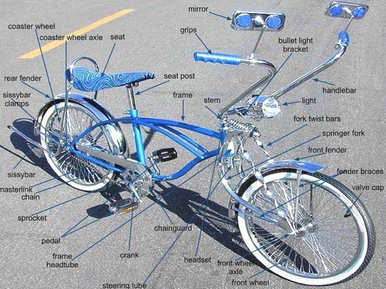 Lowrider bike grips Lowrider bicycle grips