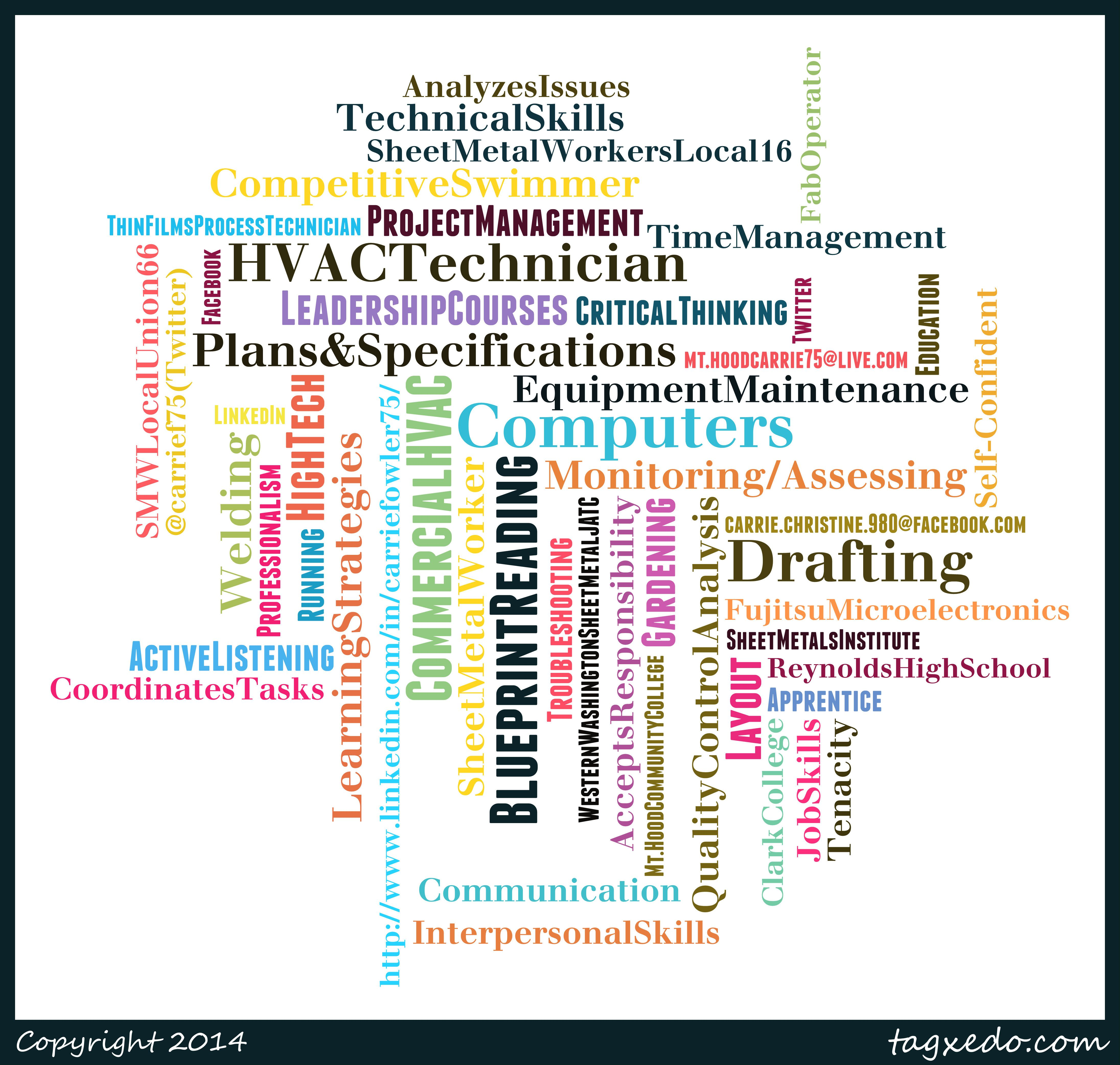 My First Attempt At A Word Cloud Everything About Me And