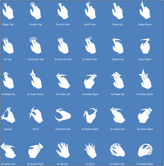 Touch Gesture Icons Designed For Multi Touch Devices Icon Icon Design Digital Signage