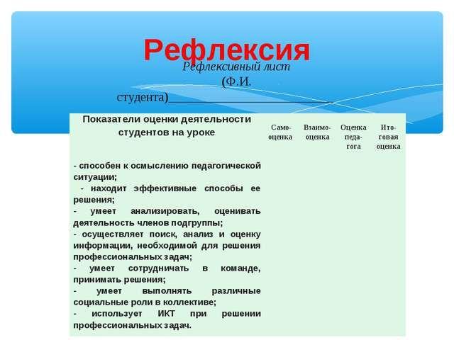 Решебник по обществознание 7-го класса а.и.кравченко е.а.павцова бесплатно