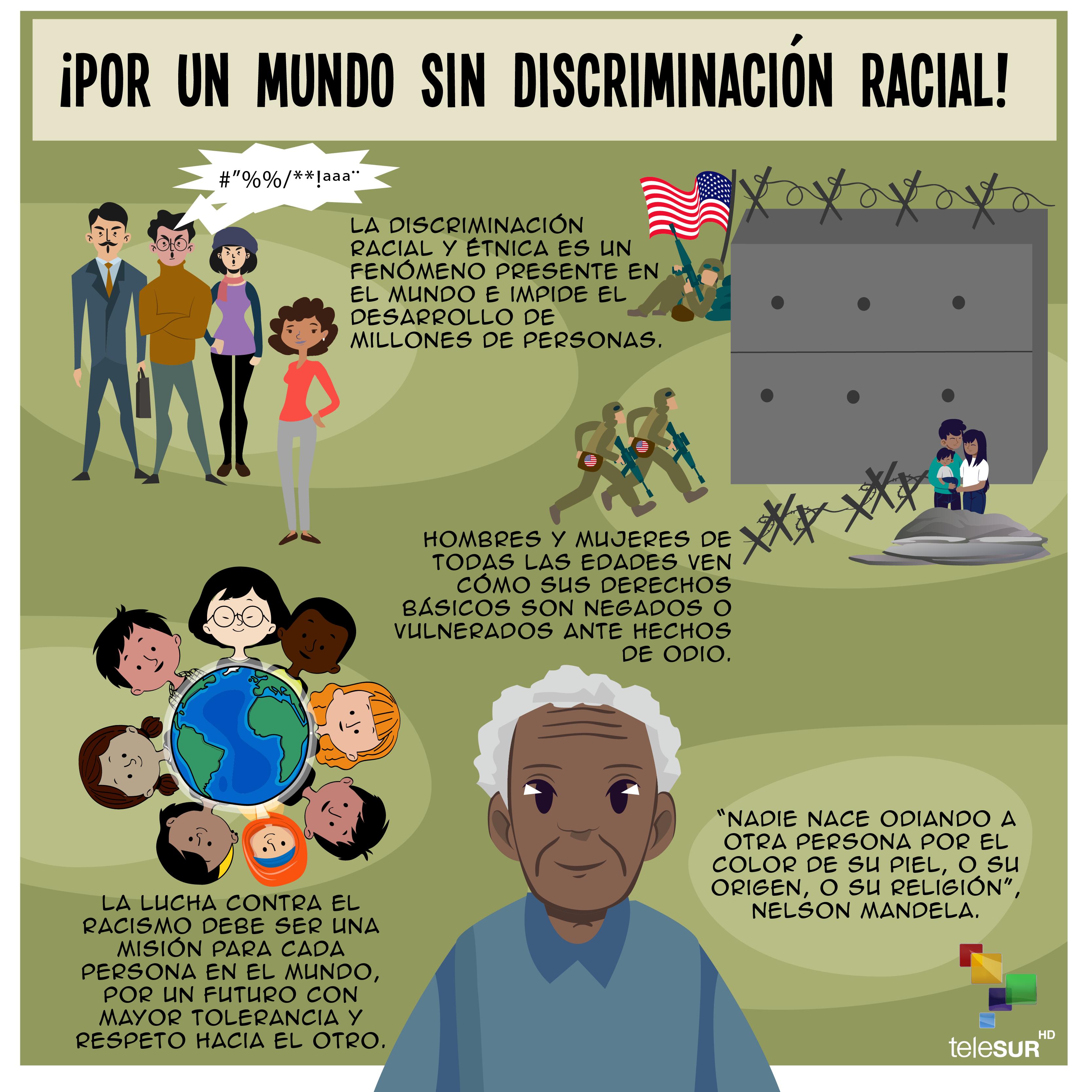 Conoce Los Países Con Mayor índice De Discriminación Racial Discriminacion Racismo Y Discriminacion Discriminacion Social