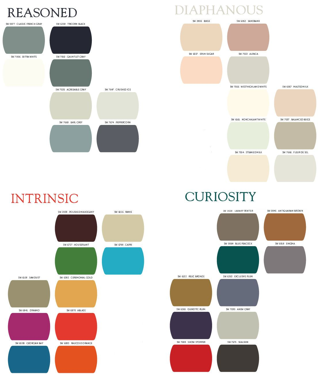 sherwin williams 2014 color trends irestore house pinterest