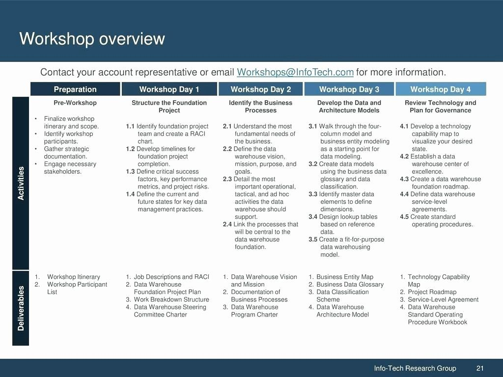 Master Data Management Strategy Template In 2020 Master Data