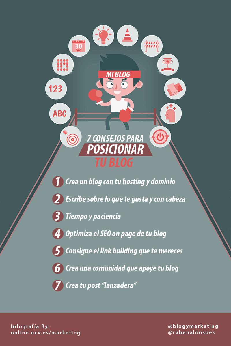 7 consejos para posicionar tu Blog infografia