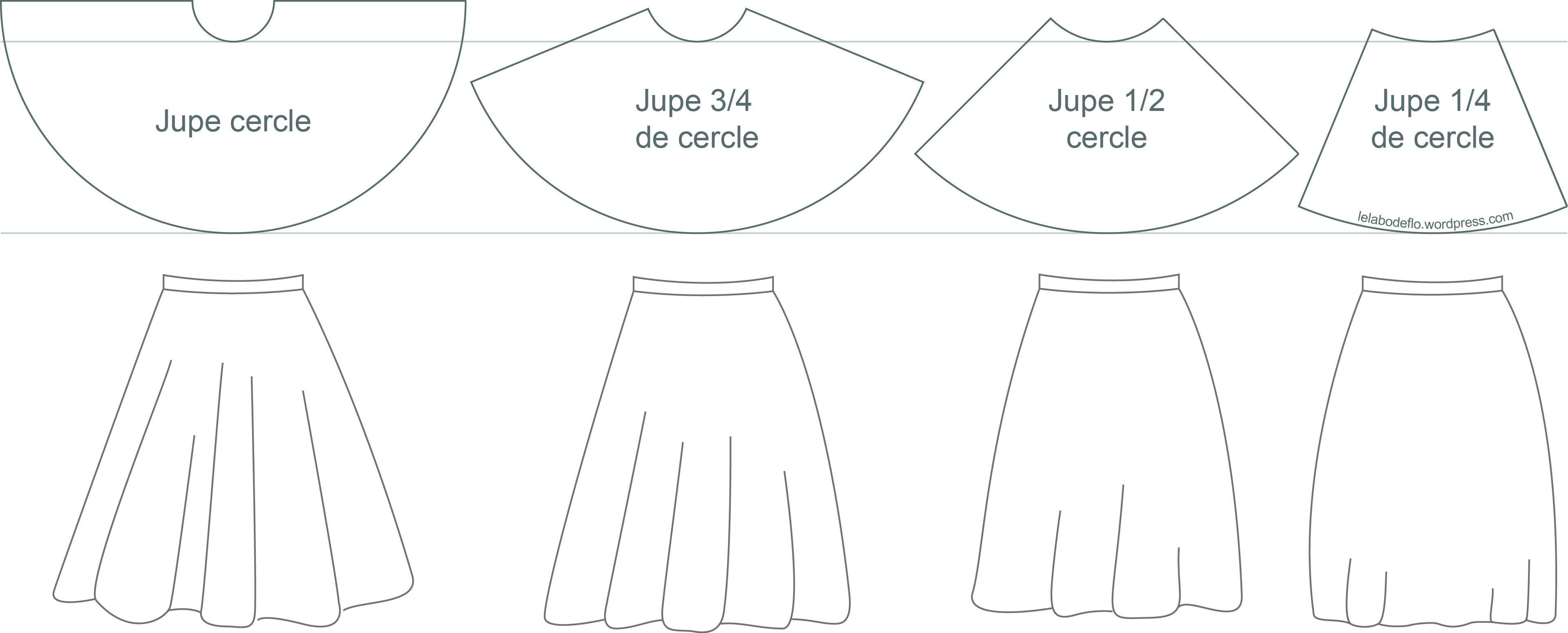 la jupe cercle mode d emploi les jupes la mati re et pli. Black Bedroom Furniture Sets. Home Design Ideas