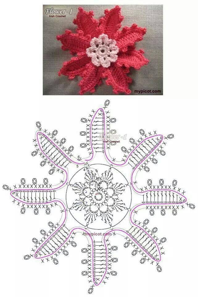 CROCHET #FLOWERS #POINSETTA | manualidades | Pinterest | Flores ...