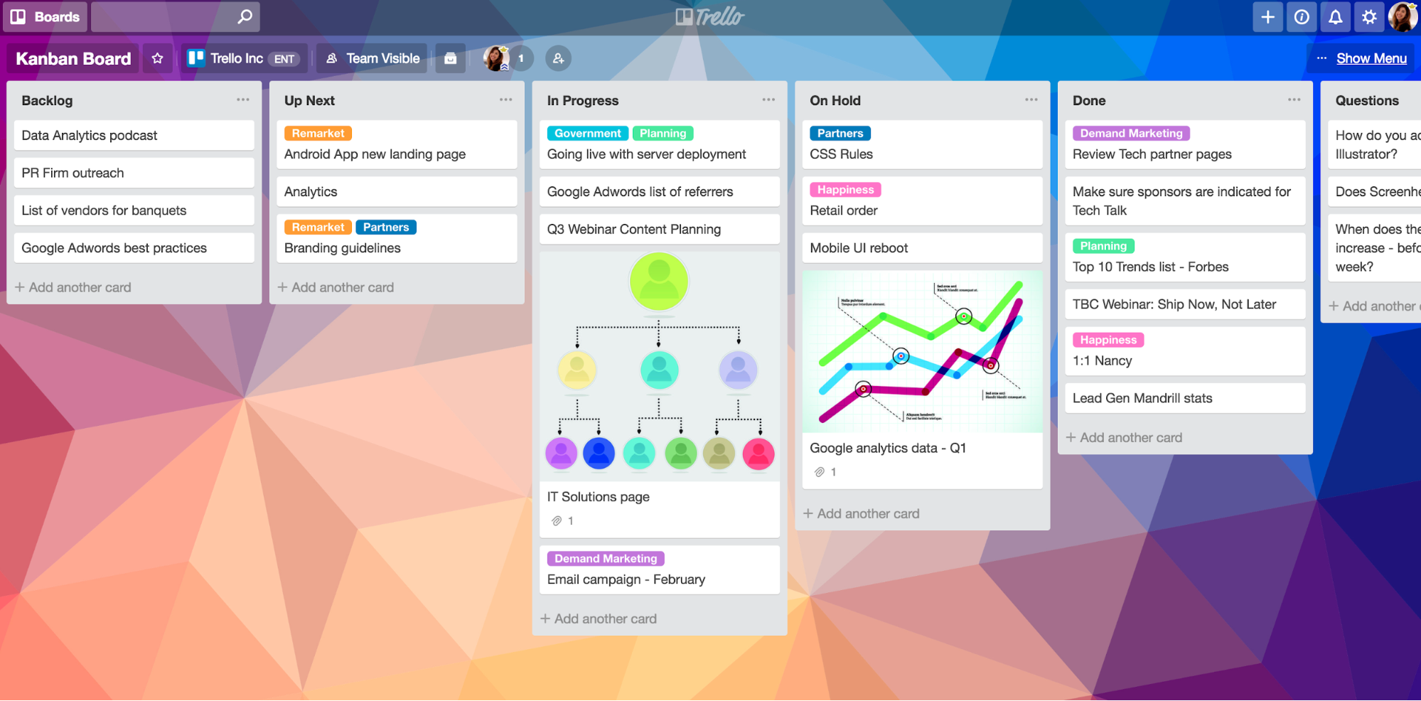 Example Of A Trello Kanban Board Tool Design Project