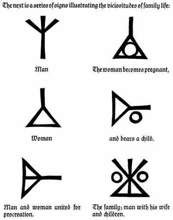 ancient symbols for love google search art pinterest