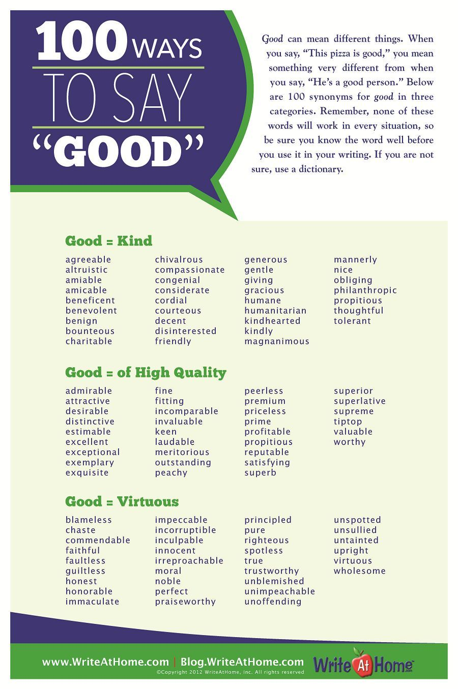 """100 Ways to Say """"Good"""" Poster – WriteAtHome Posters"""