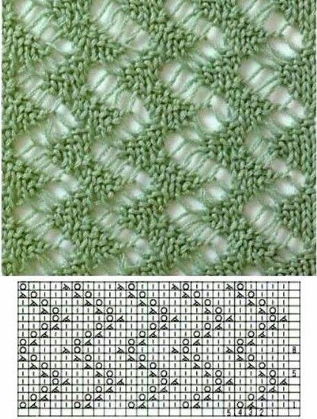 Pin von Liping Chang auf Lace knitting patterns   Pinterest ...
