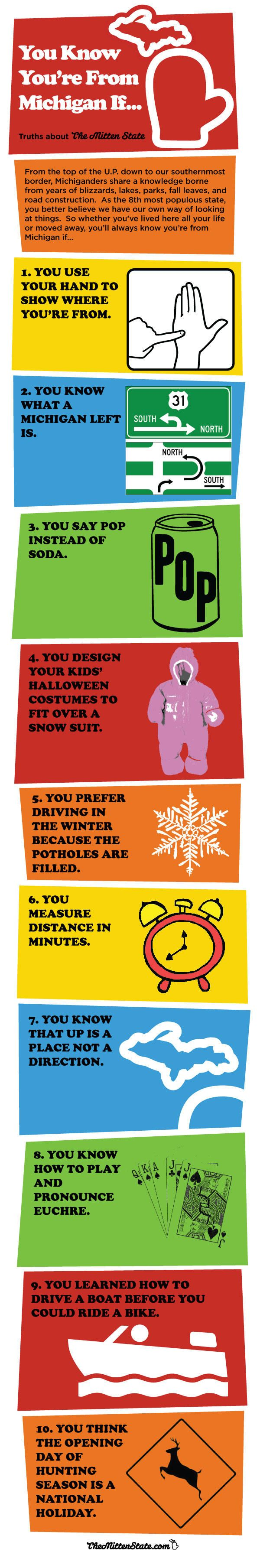 You know you're from Michigan when..  #sotrue
