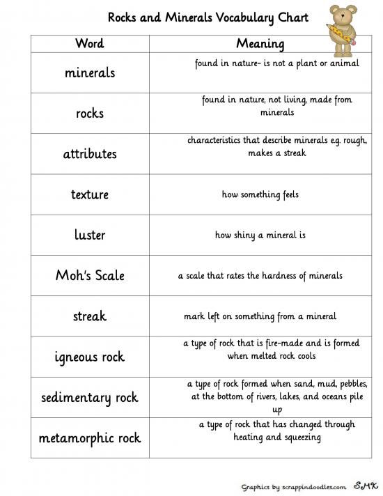 Printables rock and minerals science soil rocks for Soil 6th grade science