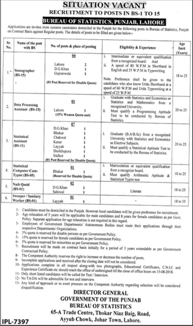 Bureau of Statistics Jobs 2018 in Lahore Stenographer