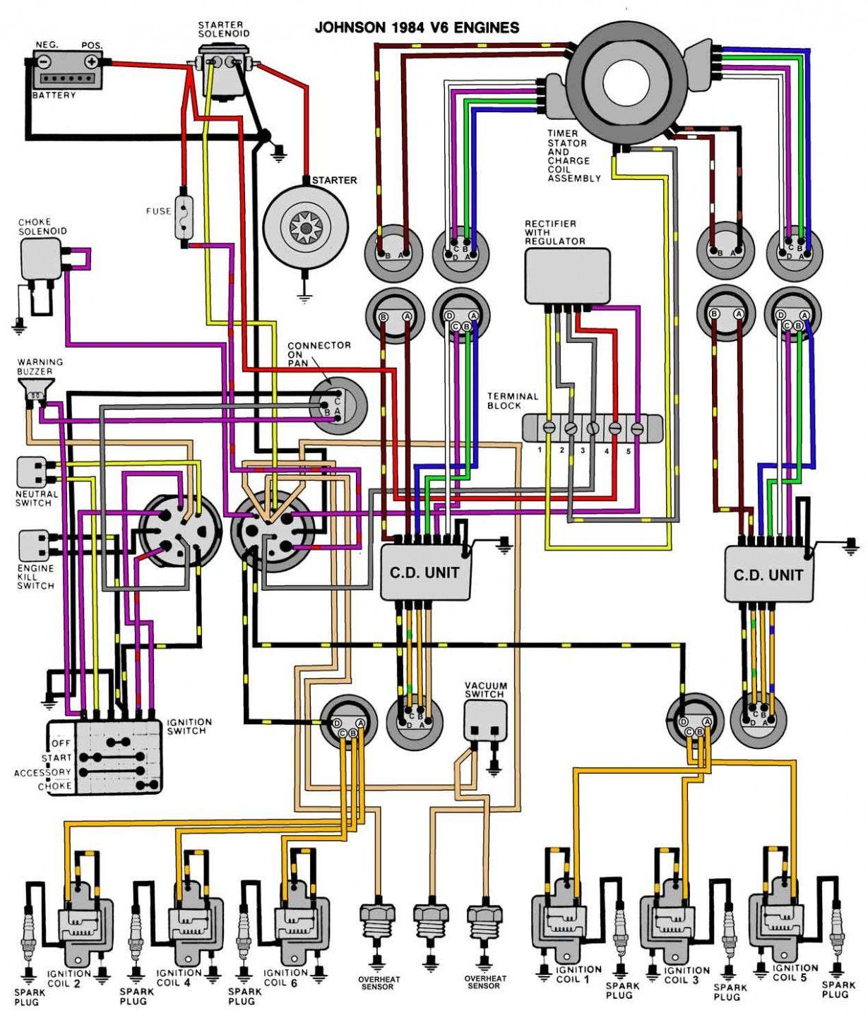 Engine Wiring Diagram Peugeot 5 Malaysia