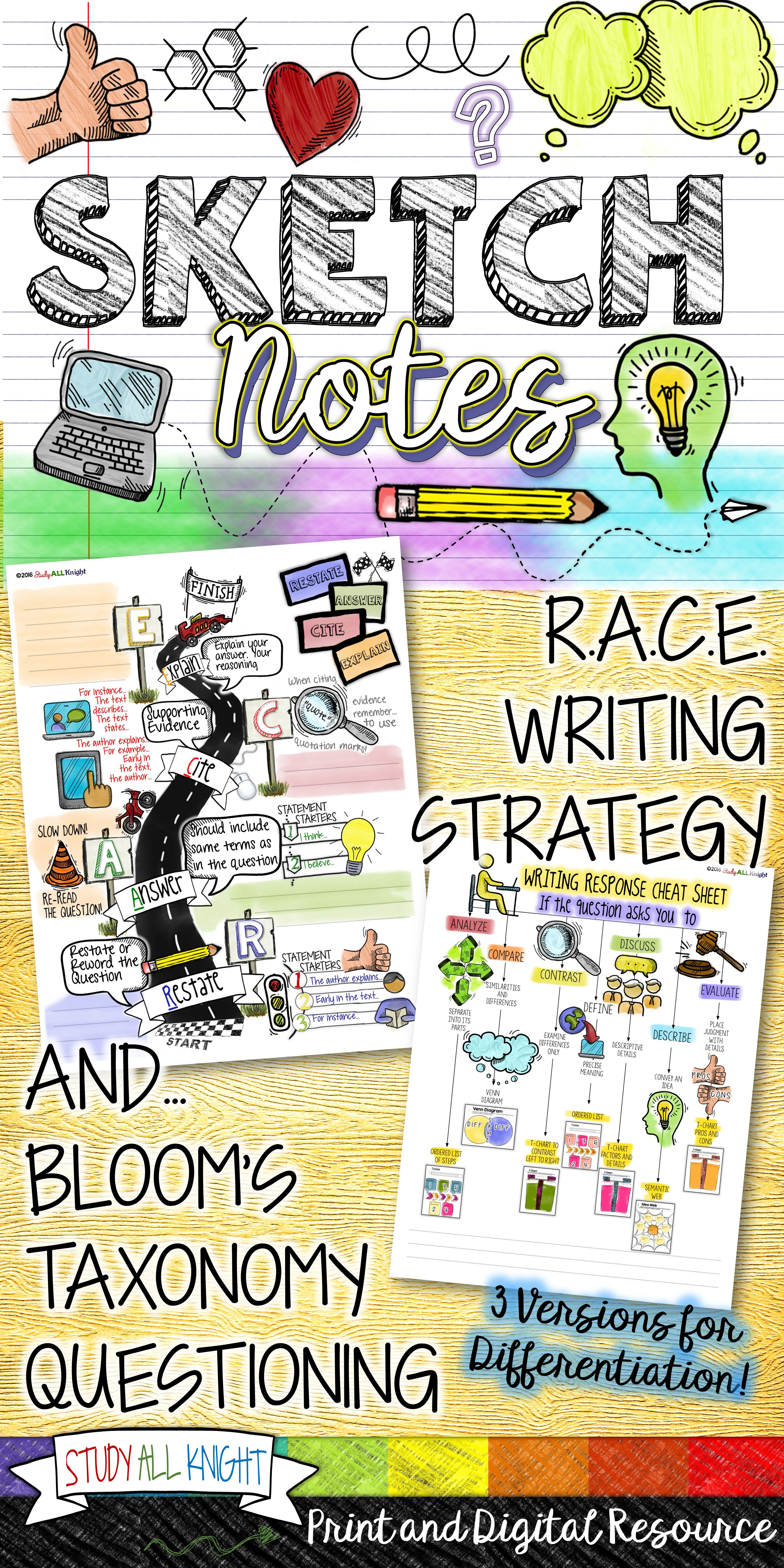 Race Writing Strategy Bloom S Taxonomy Questions For