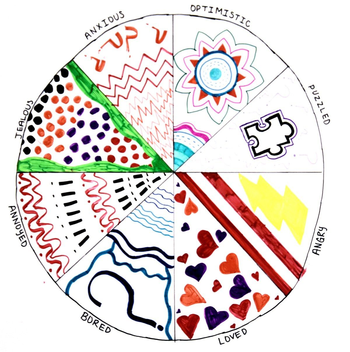 Color Wheel Of Emotions