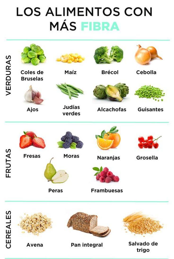 Alimentos Ricos En Fibra Para Combatir El Estreñimiento Workout Food Nutrition Health And Nutrition