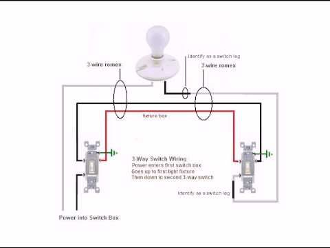 3 way switch wiring made easy applies to 4 way switches and dimmer rh pinterest com writing made easy wiring made easy book
