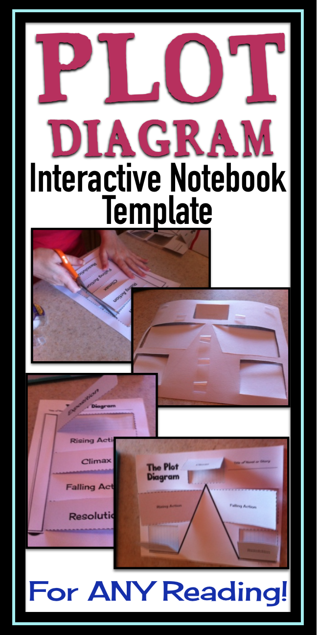 Plot diagram interactive notebook template plot diagram language interactive notebook plot diagram template can be used for any reading ccuart Images