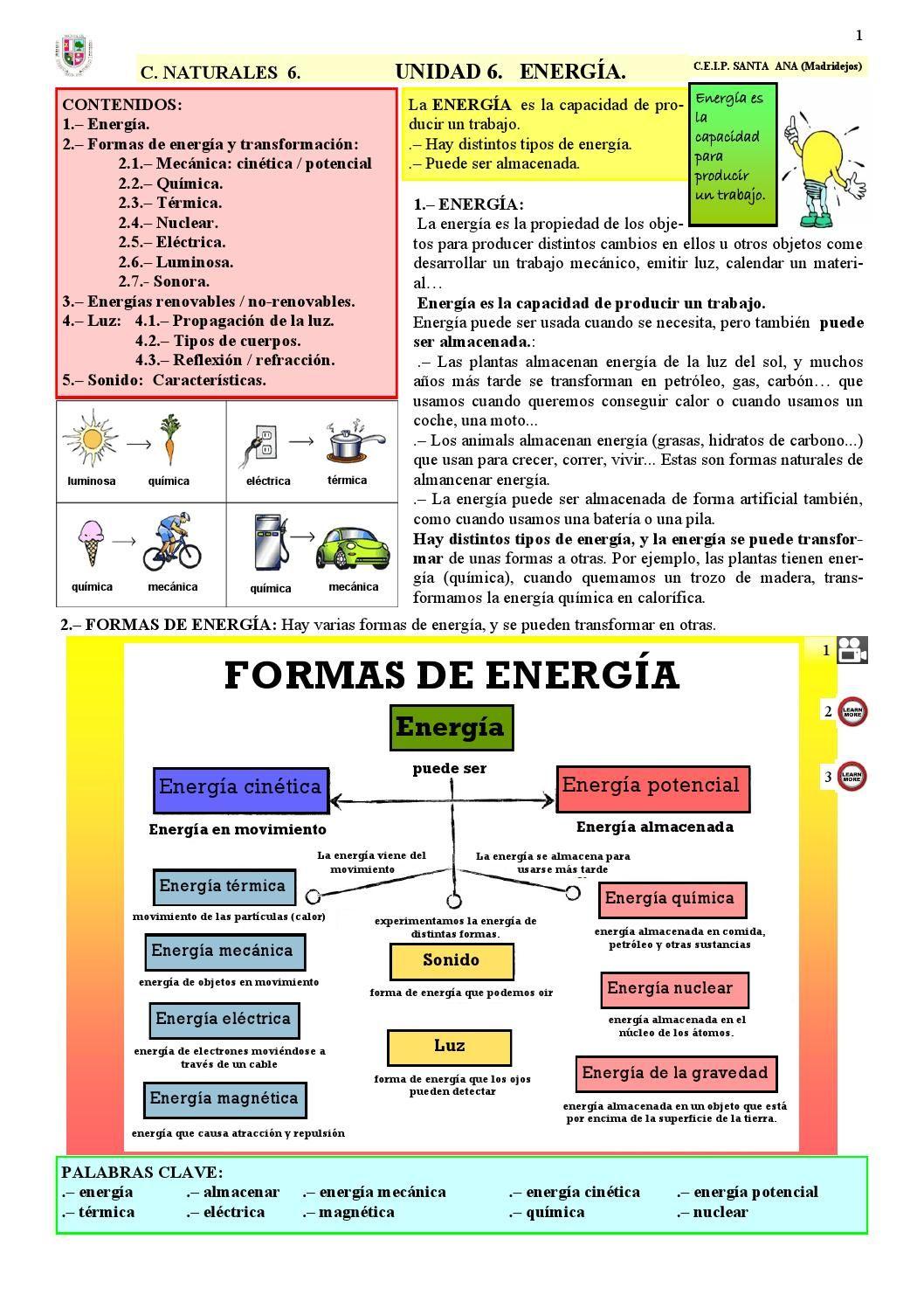 Energia Español Enseñanza De Química Tipos De Energia Renovable Formas De Energia
