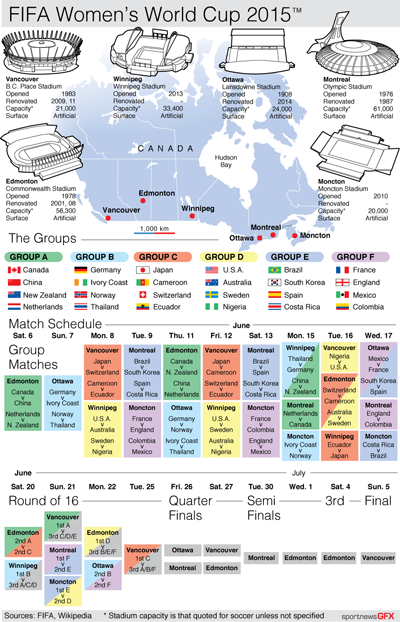 Womenswcup venues map with stadium diagrams graphic detailing the womenswcup venues map with stadium diagrams graphic detailing the 2015 womens world cup in canada with match schedule gumiabroncs Images
