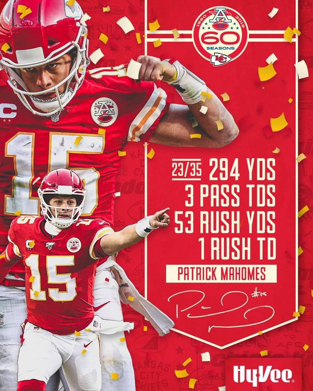 Patrick Mahomes 1/19/20 AFC Championship game in 2020