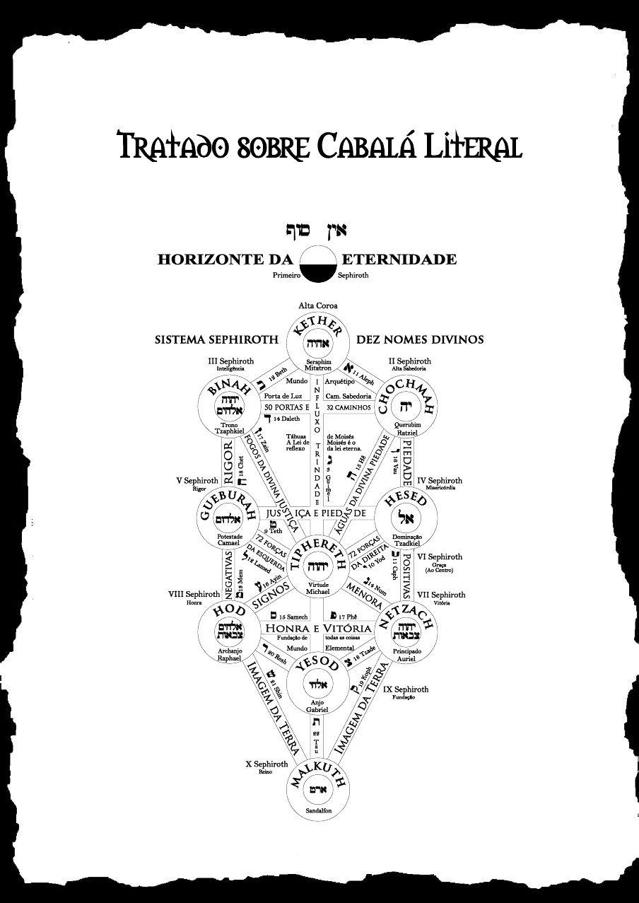 бреннан магия для начинающих pdf